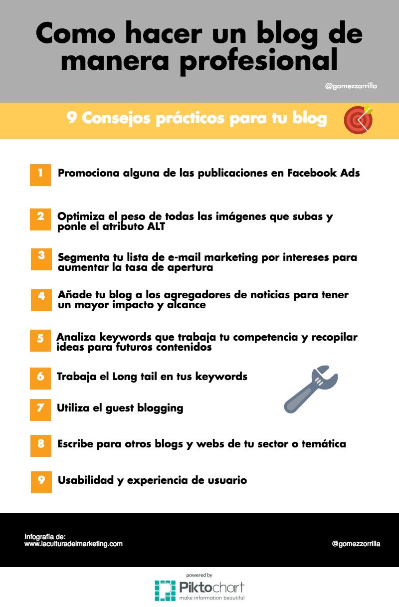 Como hacer un blog: consejos practicos