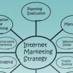 Cómo diseñar una Estrategia Social Media
