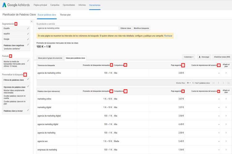 ejemplo usabilidad web Adwords
