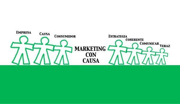 Como definir una estrategia de marketing con causa