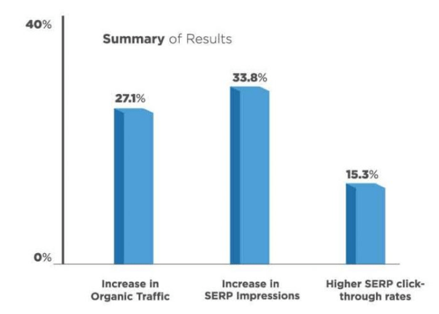 resultados estudio AMP