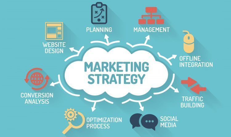 Como diseñar estrategias de marketing online